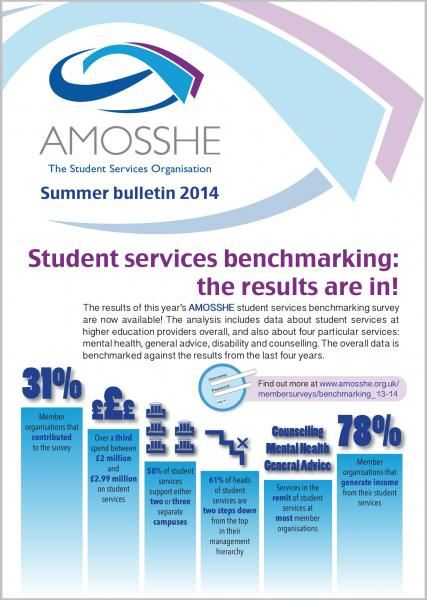 AMOSSHE bulletin summer 2014 (opens in a new window)